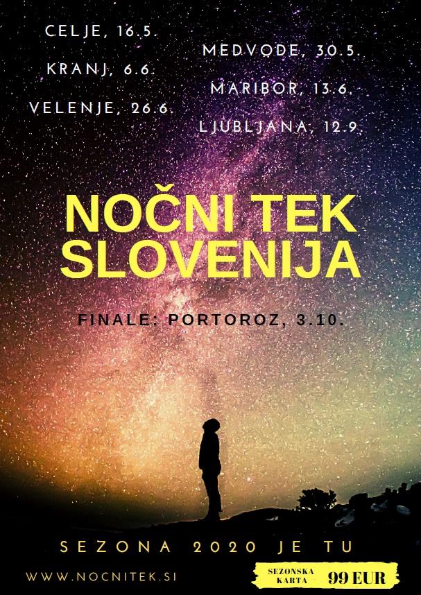 NT SLO 2020